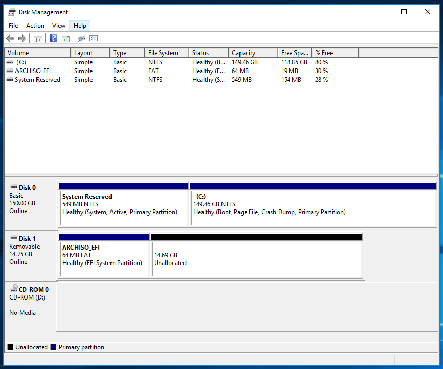 How to install Windows on a USB storage - Ethical hacking and