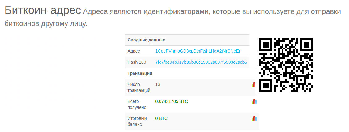 introduceți adresa dvs bitcoin schimbul pvt la btc